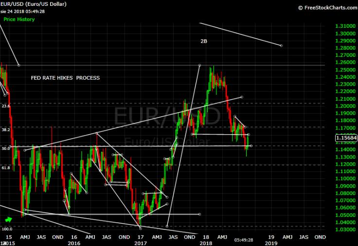 EUR-USD-W.png